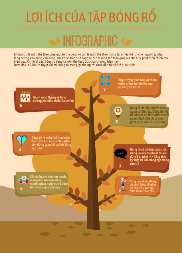 Infographic: Lợi ích của việc tập bóng rổ